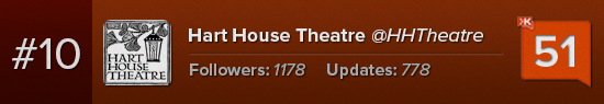 Toronto theatre Klout