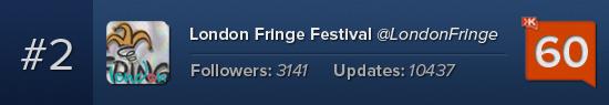 London Fringe Festival Klout