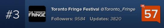 Toronto Fringe Festival Klout