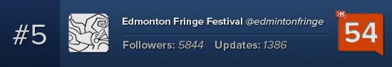 Edmonton Fringe Festival Klout