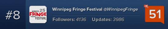Winnipeg Fringe Festival Klout