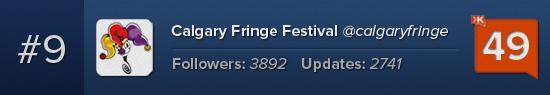 Calgary Fringe Festival Klout