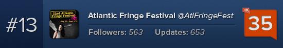 Atlantic Fringe Festival Klout