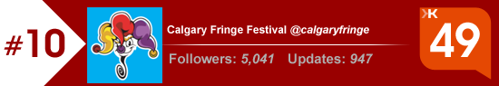 Klout score for the Calgary Fringe Festival