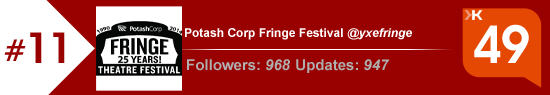 Klout score for the Potash Corp Fringe Festival