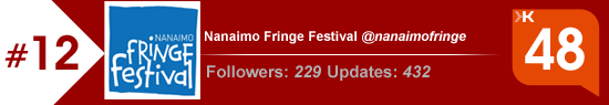 Klout score for the Nanaimo Fringe Festival