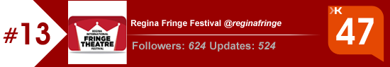 Klout score for the Regina Fringe Festival