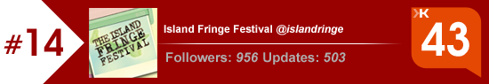 Klout score for the Island Fringe Festival