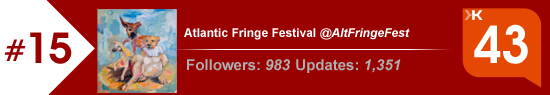 Klout score for the Atlantic Fringe Festival