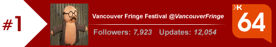 Klout score for the Vancouver Fringe Festival