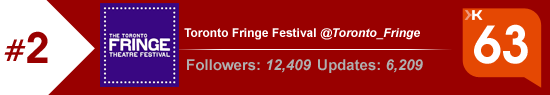 Klout score for the Toronto Fringe Festival