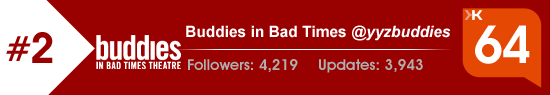 Klout Score for Buddies in Bad Times