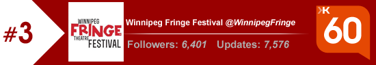 Klout score for the Winnipeg Fringe Festival