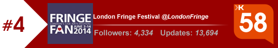 Klout score for the London Fringe Festival