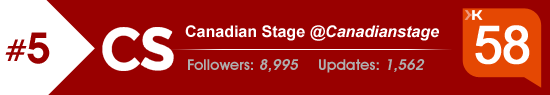 Klout Score for Canadian Stage