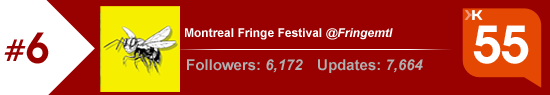 Klout score for the Montreal Fringe Festival