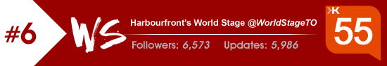 Klout Score for Harbourfront's World Stage