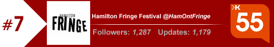 Klout score for the Hamilton Fringe Festival