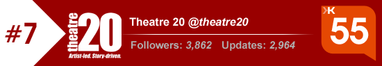Klout Score for Theatre 20