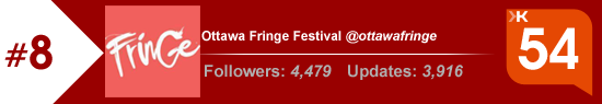 Klout score for the Ottawa Fringe Festival