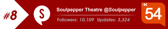 Klout Score for Soulpepper Theatre