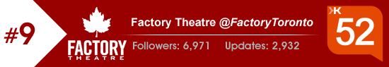 Klout Score for Factory Theatre