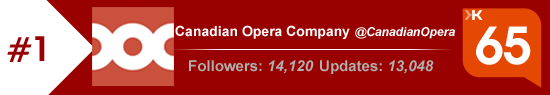 Canadian Opera company Twitter klout